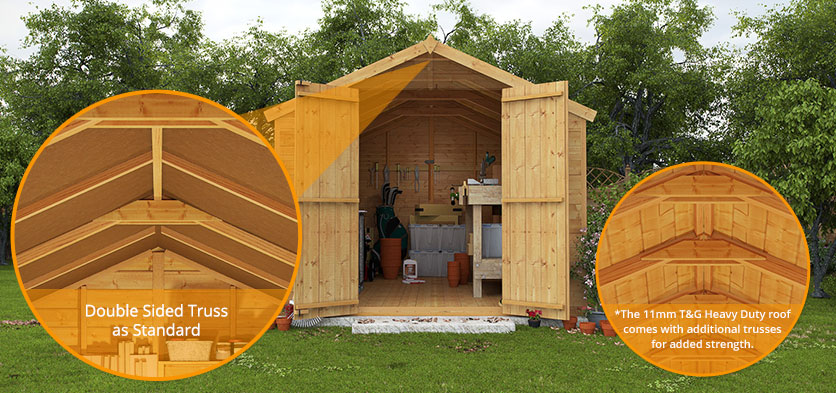 Billyoh Master Tongue And Groove Apex Shed Garden Sheds