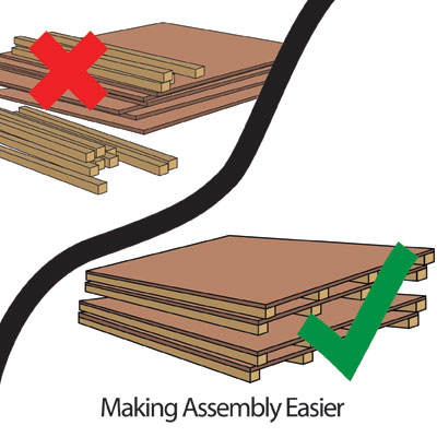 Making Assembly Much Easier - How?