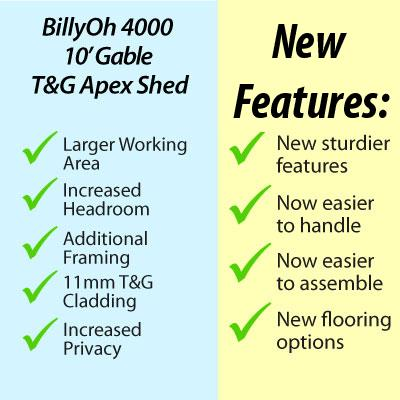 The BillyOh 4000 Gable Lincoln Tongue and Groove Apex at a Glance
