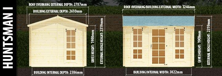 Huntsman I: Front and Side Elevation Details