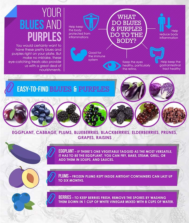 Infographic10 [INFOGRAPHIC] What Does The Colour of Your Fruits and Vegetables Tell You?