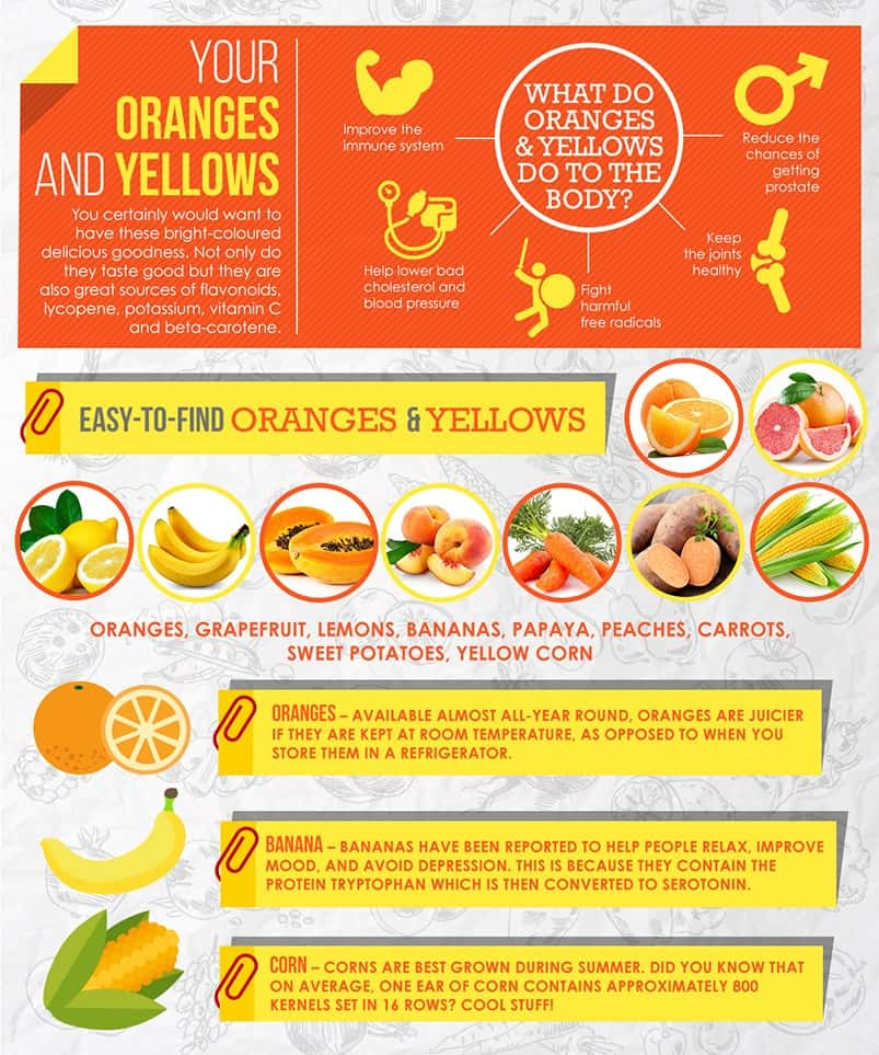 Infographic8 [INFOGRAPHIC] What Does The Colour of Your Fruits and Vegetables Tell You?