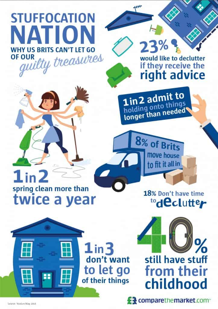 hoarding infographic Brilliant Garden Shed and Garage Organising Ideas (A Complete Project Guide)