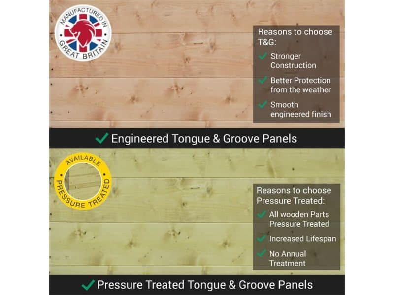 apply wood treatment to your winter shed