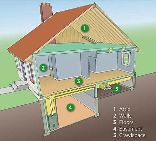 tips insulation Homeowners' Amazing Reference to Cut Down Energy Cost