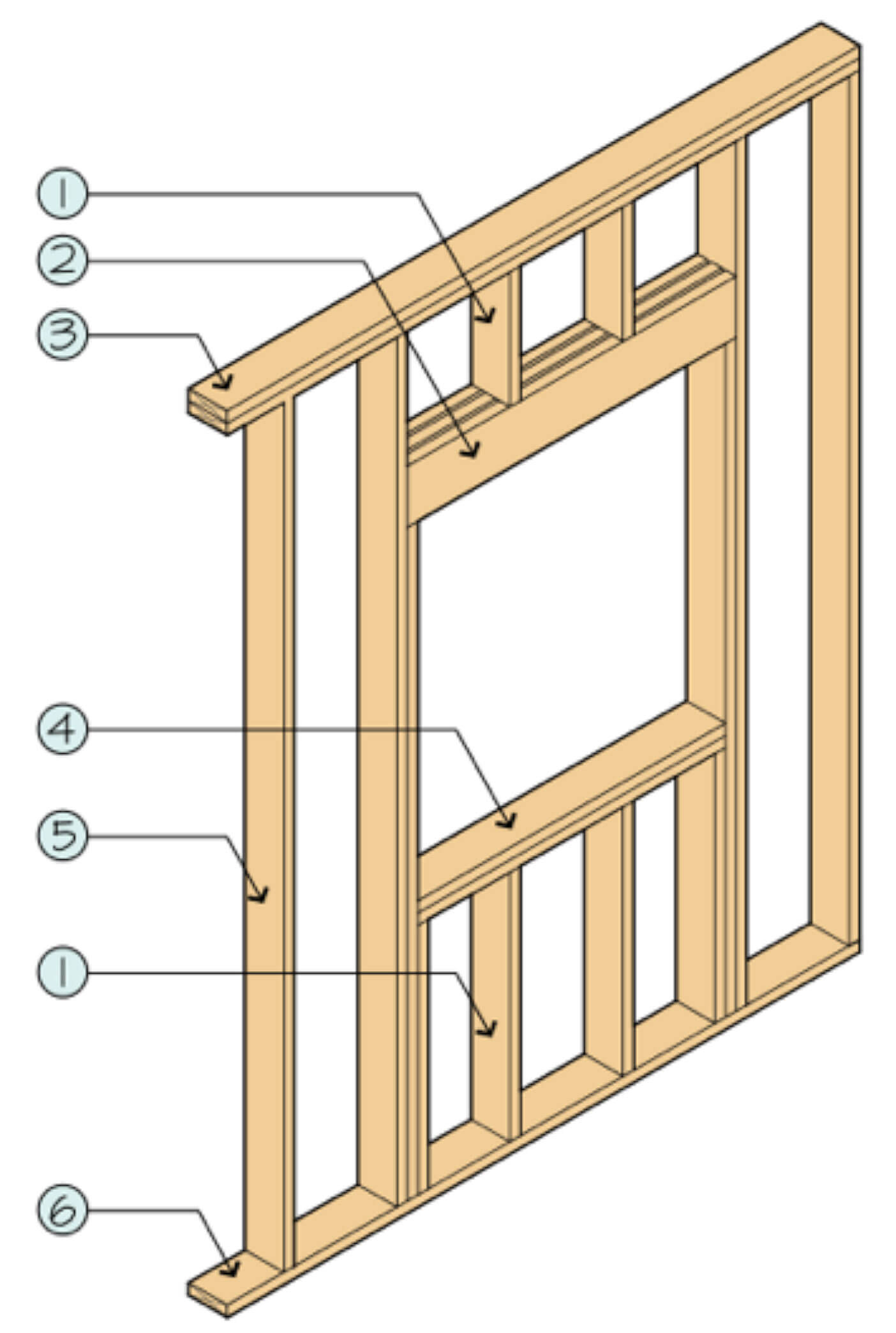 How to install a window or service door in your shed for Exterior framing